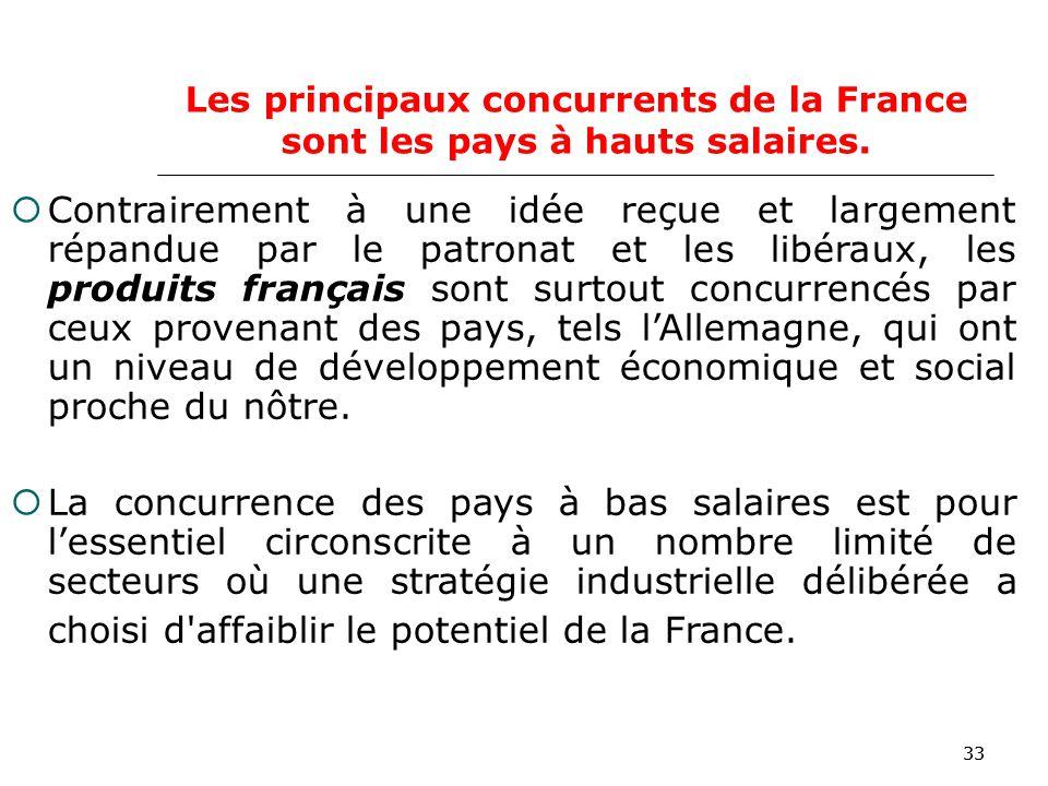33 Les principaux concurrents de la France sont les pays à hauts salaires.