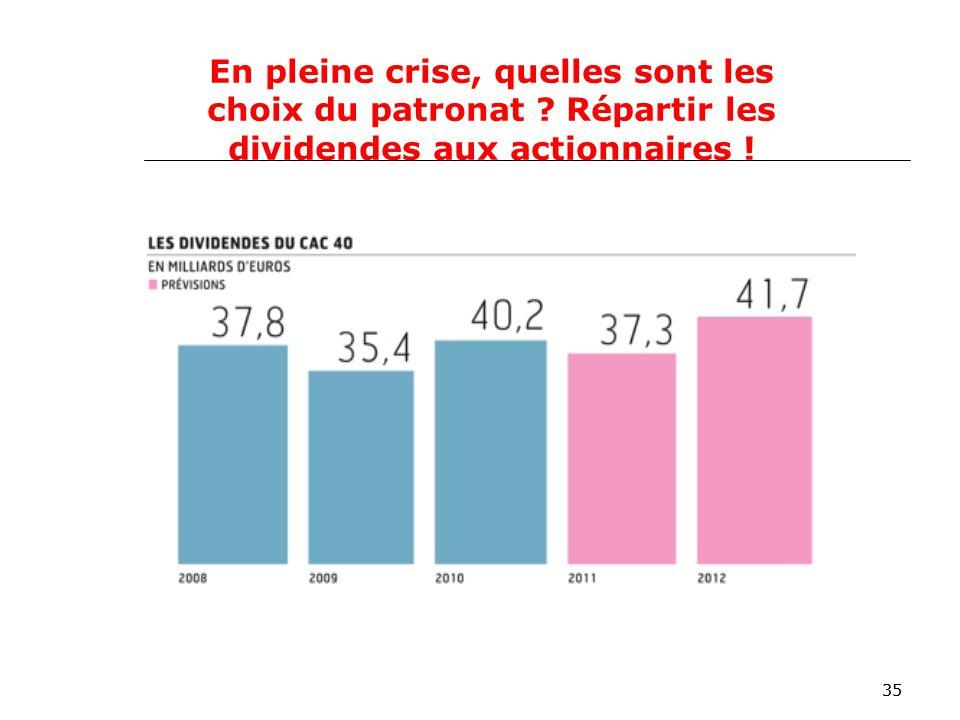 35 En pleine crise, quelles sont les choix du patronat Répartir les dividendes aux actionnaires !