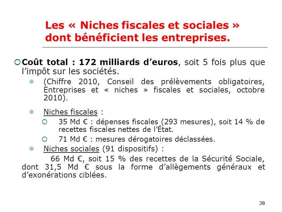 38 Les « Niches fiscales et sociales » dont bénéficient les entreprises.