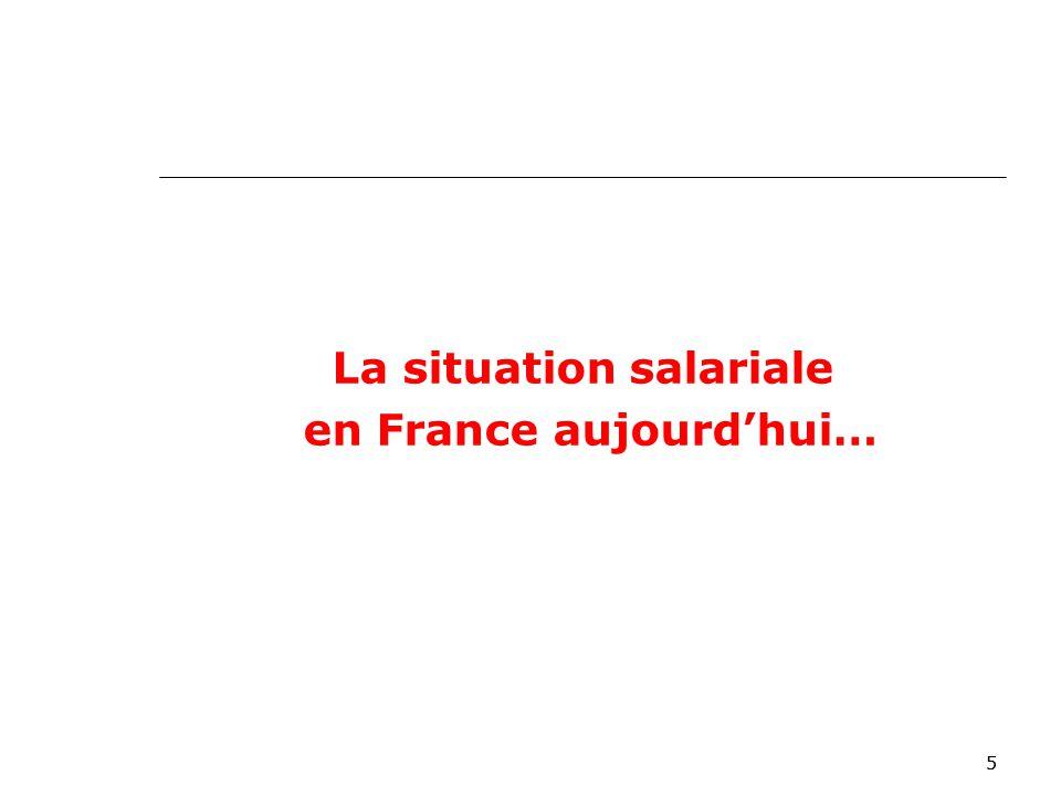 55 La situation salariale en France aujourdhui…