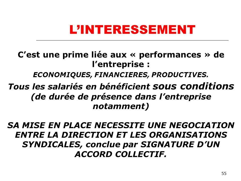 55 LINTERESSEMENT Cest une prime liée aux « performances » de lentreprise : ECONOMIQUES, FINANCIERES, PRODUCTIVES.