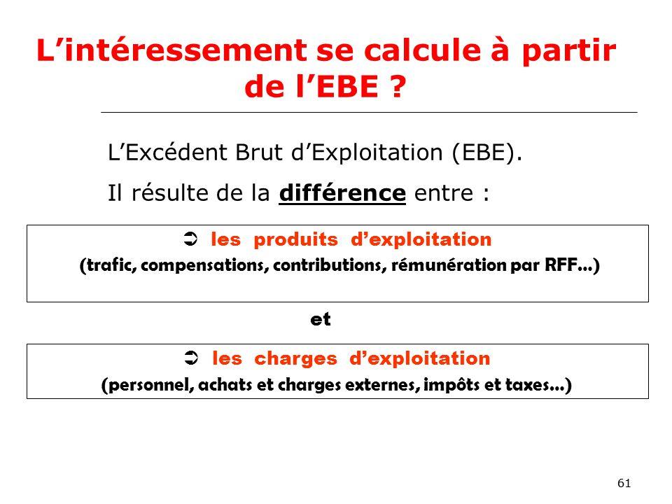 61 Lintéressement se calcule à partir de lEBE . LExcédent Brut dExploitation (EBE).
