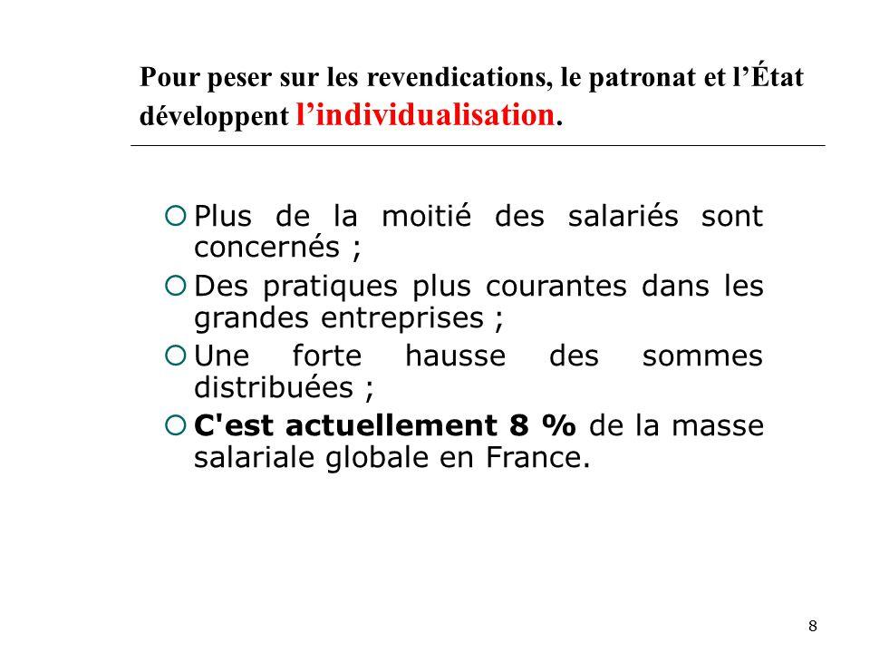 39 La situation à la SNCF…