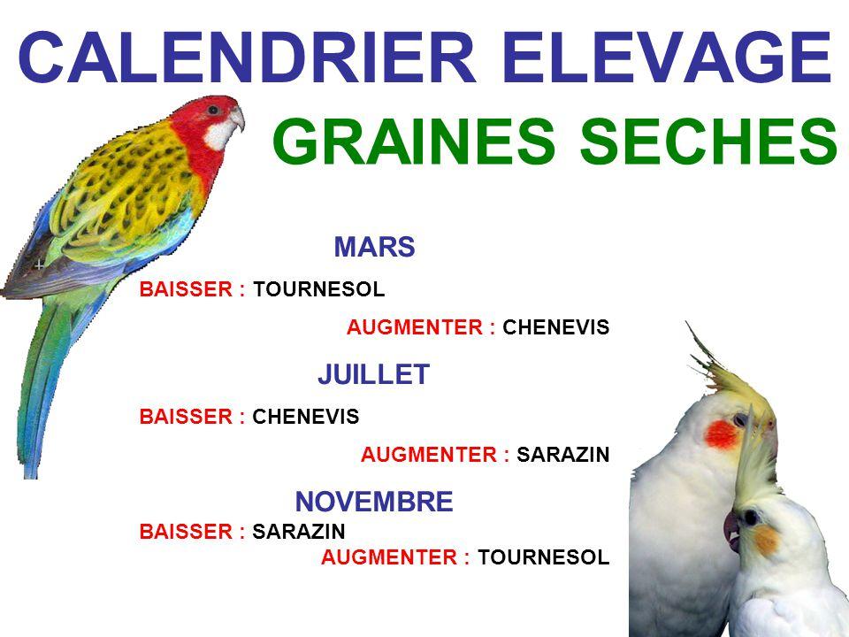 CALENDRIER ELEVAGE MARS BAISSER : TOURNESOL AUGMENTER : CHENEVIS MAI BAISSER : CARDY AUGMENTER : SOJA JUILLET BAISSER : CHENEVIS AUGMENTER : SARAZIN SEPTEMBRE BAISSER : SOJA AUGMENTER : CARDY NOVEMBRE BAISSER : SARAZIN AUGMENTER : TOURNESOL GRAINES TREMPÉES