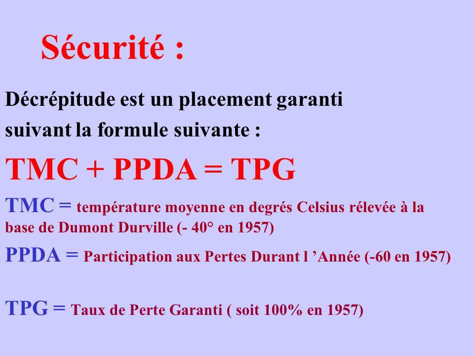 Sécurité : Décrépitude est un placement garanti suivant la formule suivante : TMC + PPDA = TPG TMC = température moyenne en degrés Celsius rélevée à la base de Dumont Durville (- 40° en 1957) PPDA = Participation aux Pertes Durant l Année (-60 en 1957) TPG = Taux de Perte Garanti ( soit 100% en 1957)