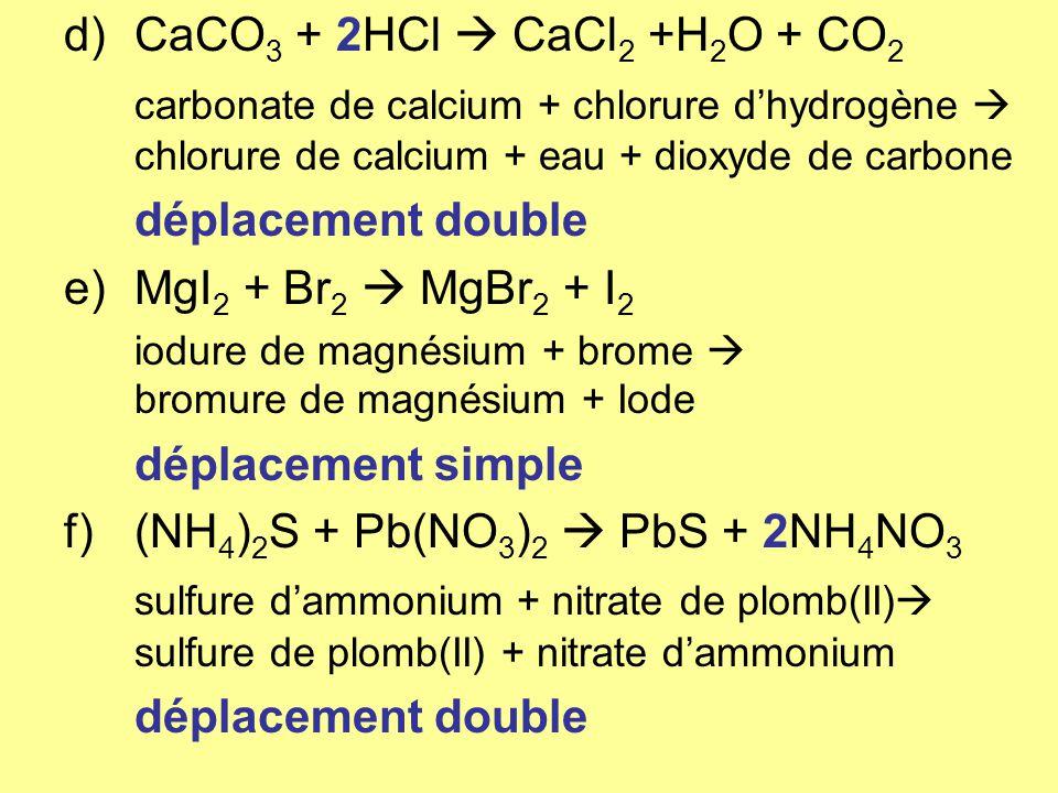 d)CaCO 3 + 2HCl CaCl 2 +H 2 O + CO 2 carbonate de calcium + chlorure dhydrogène chlorure de calcium + eau + dioxyde de carbone déplacement double e)Mg