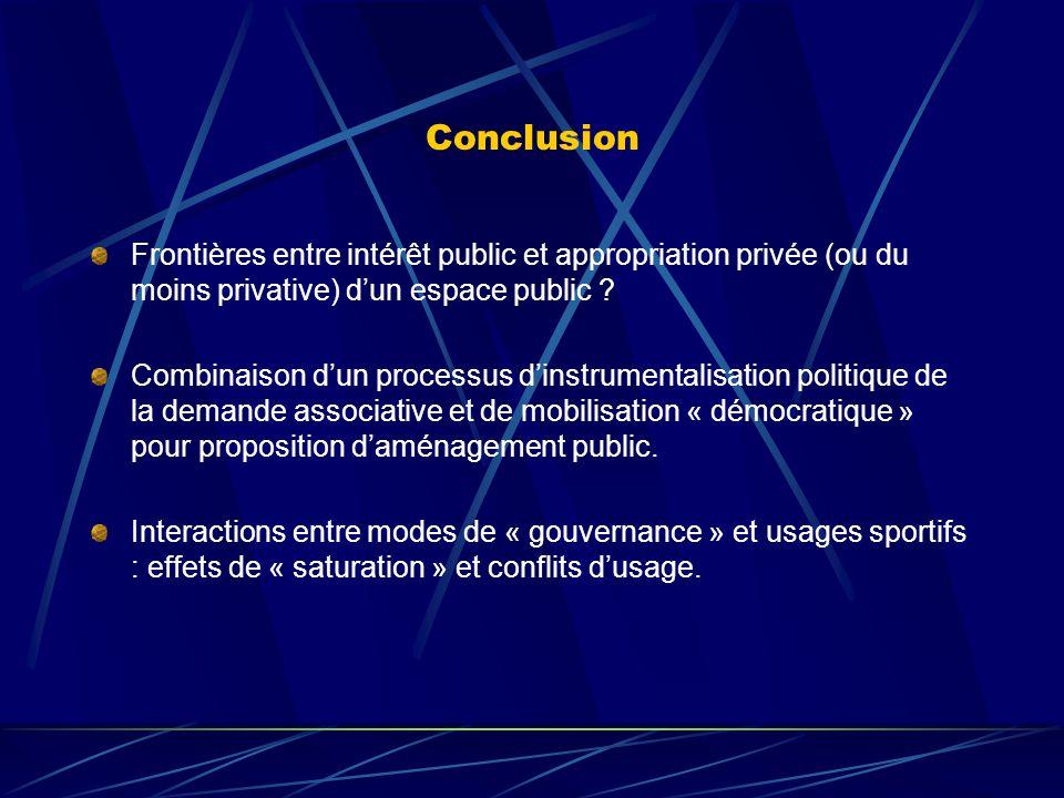 Conclusion Frontières entre intérêt public et appropriation privée (ou du moins privative) dun espace public ? Combinaison dun processus dinstrumental