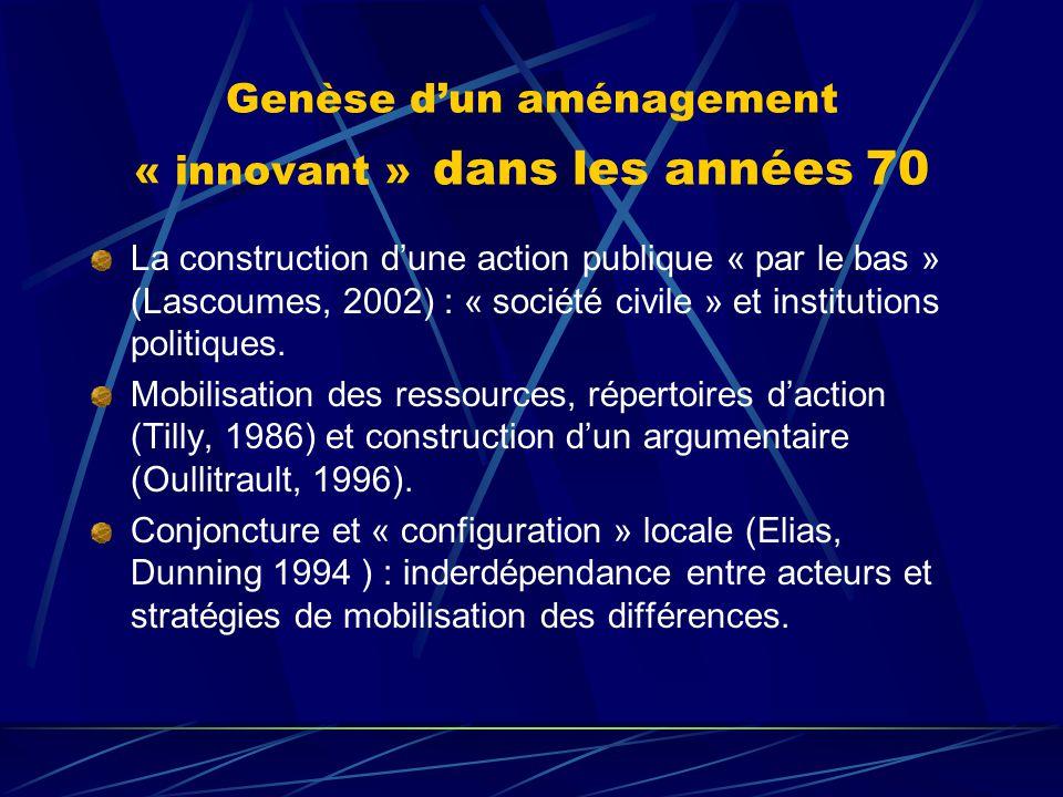Genèse dun aménagement « innovant » dans les années 70 La construction dune action publique « par le bas » (Lascoumes, 2002) : « société civile » et i