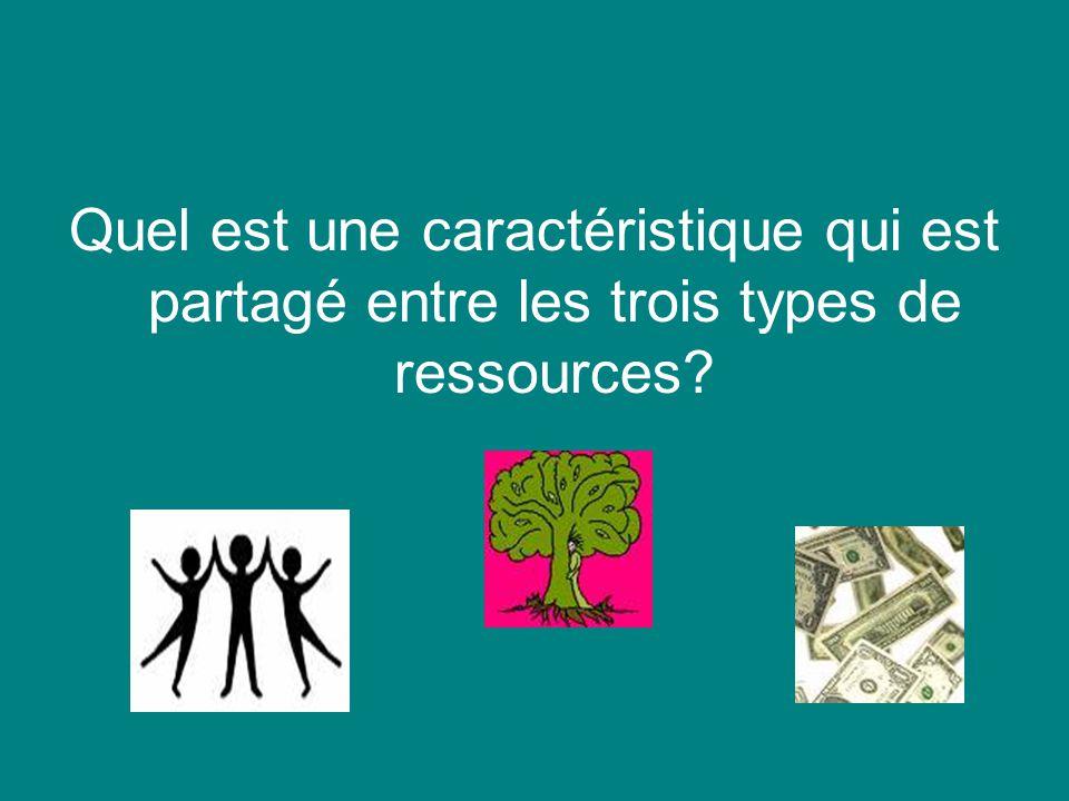 Quel est une caractéristique qui est partagé entre les trois types de ressources?