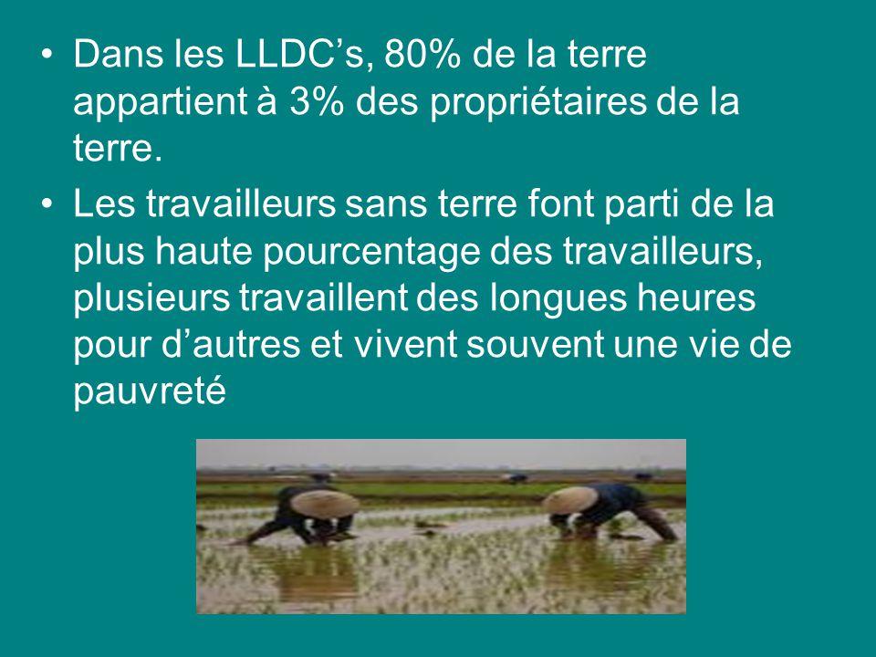 Dans les LLDCs, 80% de la terre appartient à 3% des propriétaires de la terre. Les travailleurs sans terre font parti de la plus haute pourcentage des