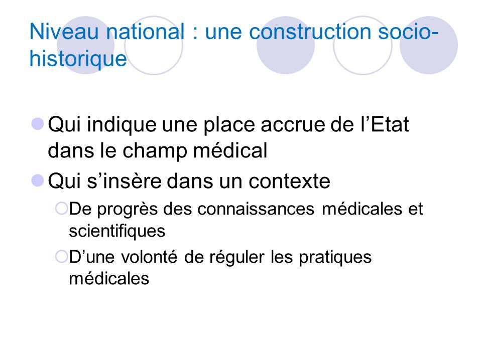 Niveau national : une construction socio- historique Qui indique une place accrue de lEtat dans le champ médical Qui sinsère dans un contexte De progr