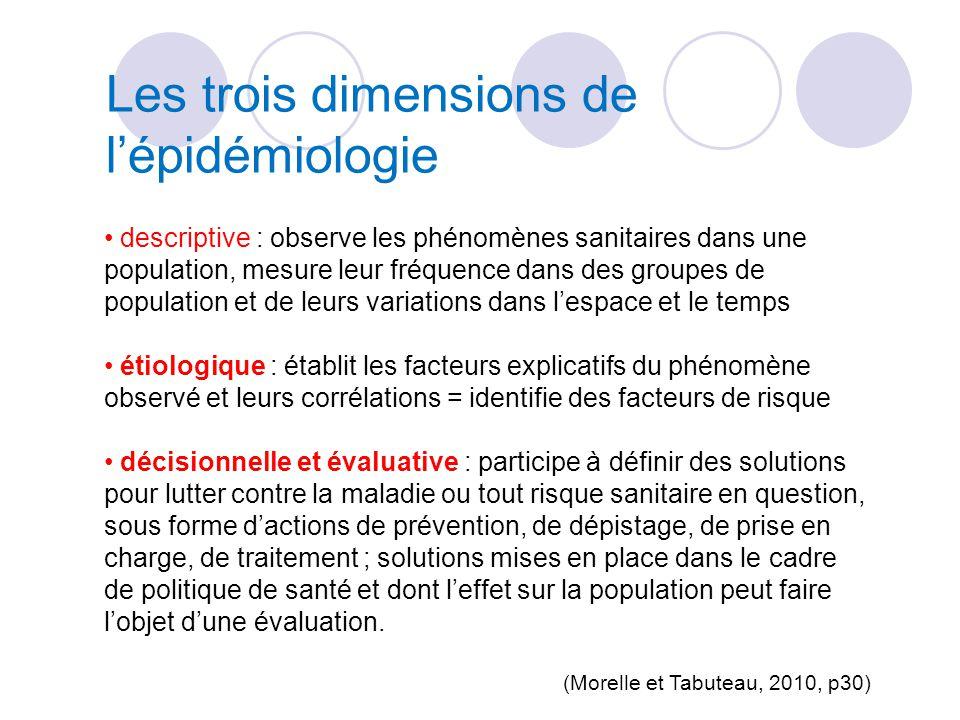 Les trois dimensions de lépidémiologie descriptive : observe les phénomènes sanitaires dans une population, mesure leur fréquence dans des groupes de