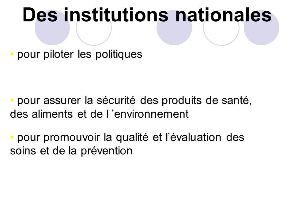 Des institutions nationales pour piloter les politiques pour assurer la sécurité des produits de santé, des aliments et de l environnement pour promou