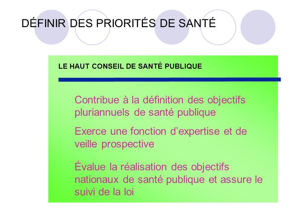 DÉFINIR DES PRIORITÉS DE SANTÉ LE HAUT CONSEIL DE SANTÉ PUBLIQUE Contribue à la définition des objectifs pluriannuels de santé publique Exerce une fon