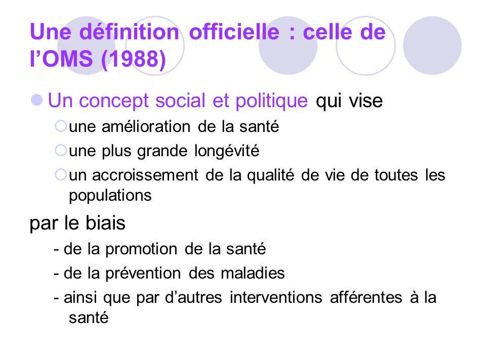 Une définition officielle : celle de lOMS (1988) Un concept social et politique qui vise une amélioration de la santé une plus grande longévité un acc