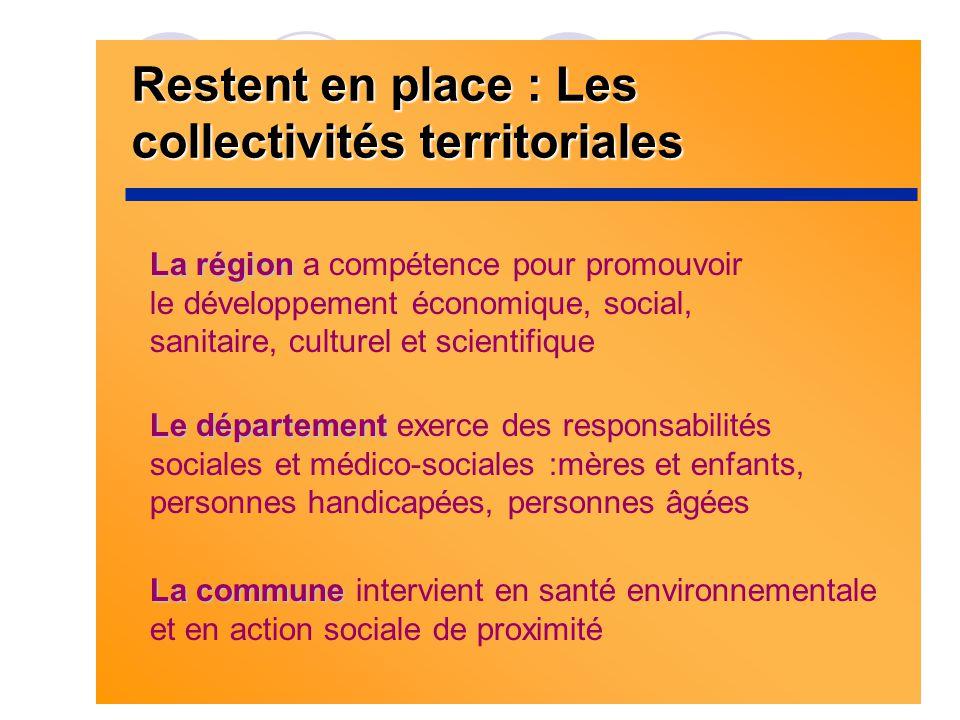 Restent en place : Les collectivités territoriales La région La région a compétence pour promouvoir le développement économique, social, sanitaire, cu