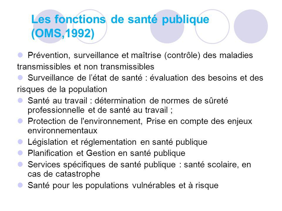 Les fonctions de santé publique (OMS,1992) Prévention, surveillance et maîtrise (contrôle) des maladies transmissibles et non transmissibles Surveilla