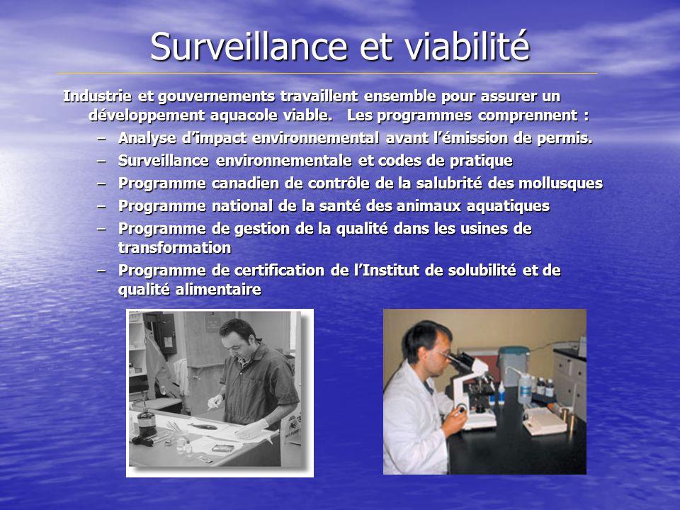 Surveillance et viabilité Industrie et gouvernements travaillent ensemble pour assurer un développement aquacole viable.