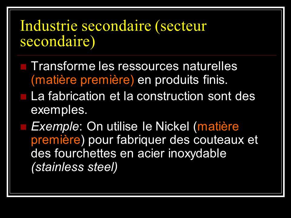 Industrie secondaire (secteur secondaire) Transforme les ressources naturelles (matière première) en produits finis. La fabrication et la construction