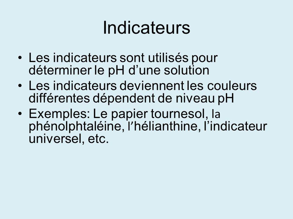 Indicateurs Les indicateurs sont utilisés pour déterminer le pH dune solution Les indicateurs deviennent les couleurs différentes dépendent de niveau