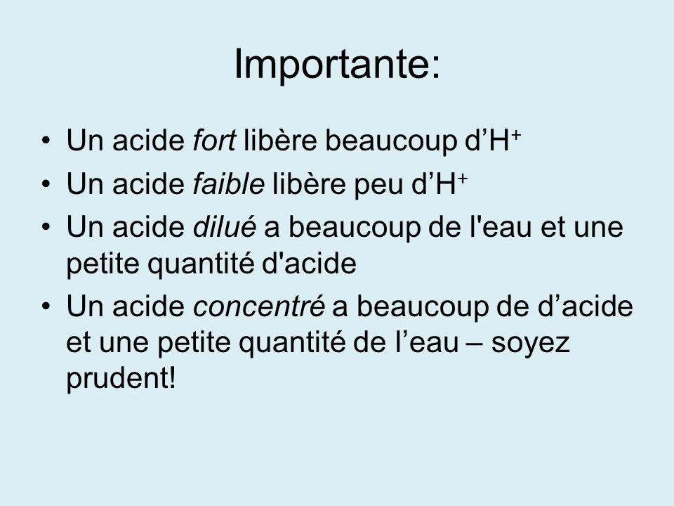 Importante: Un acide fort libère beaucoup dH + Un acide faible libère peu dH + Un acide dilué a beaucoup de l'eau et une petite quantité d'acide Un ac