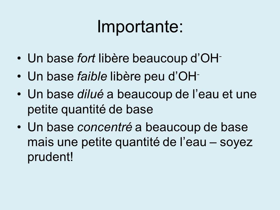 Importante: Un base fort libère beaucoup dOH - Un base faible libère peu dOH - Un base dilué a beaucoup de leau et une petite quantité de base Un base
