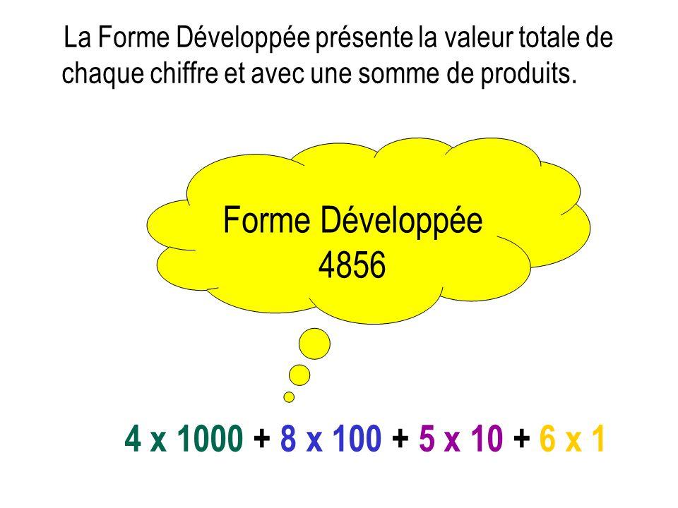 Quand les nombres sont présentés avec leurs chiffres numériques, ça sappelle la forme symbolique.