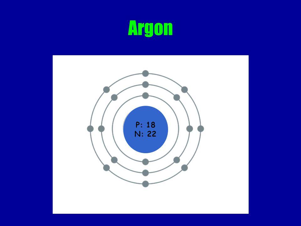 Argon P: 18 N: 22