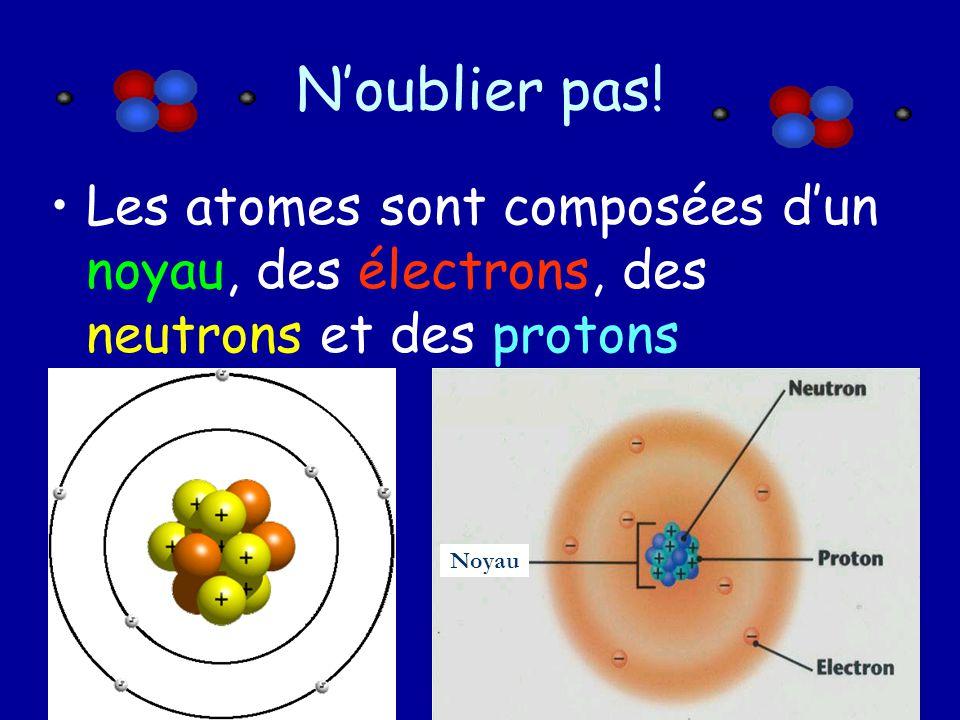 Noublier pas! Les atomes sont composées dun noyau, des électrons, des neutrons et des protons Noyau
