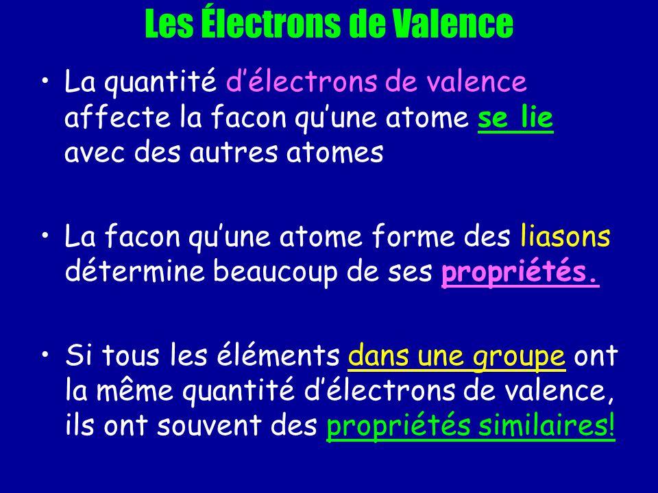 Les Électrons de Valence La quantité délectrons de valence affecte la facon quune atome se lie avec des autres atomes La facon quune atome forme des liasons détermine beaucoup de ses propriétés.