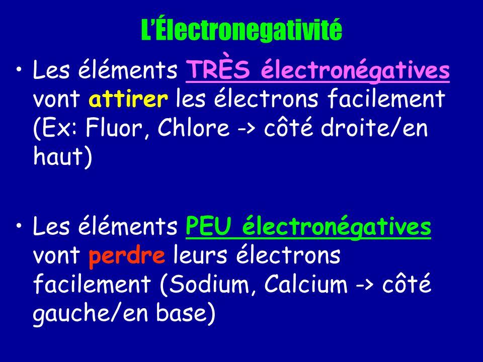 LÉlectronegativité Les éléments TRÈS électronégatives vont attirer les électrons facilement (Ex: Fluor, Chlore -> côté droite/en haut) Les éléments PE