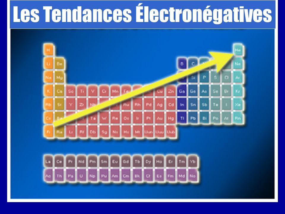 Les Tendances Électronégatives