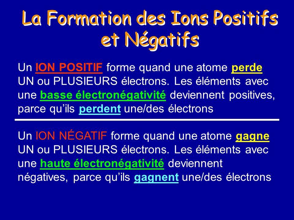 La Formation des Ions Positifs et Négatifs Un ION POSITIF forme quand une atome perde UN ou PLUSIEURS électrons. Les éléments avec une basse électroné