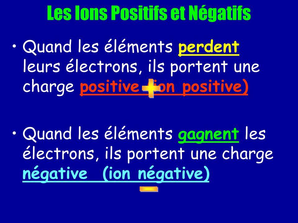 Les Ions Positifs et Négatifs Quand les éléments perdent leurs électrons, ils portent une charge positive (ion positive) Quand les éléments gagnent les électrons, ils portent une charge négative (ion négative)