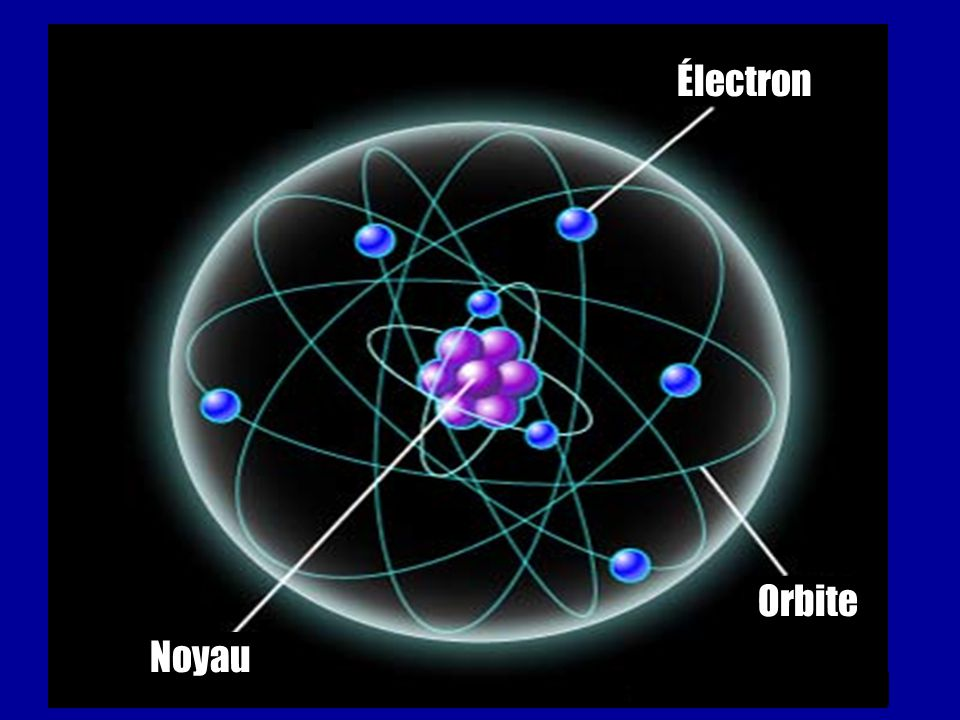 Les Couches Électroniques Un atome est composé dun noyau entouré par des électrons.