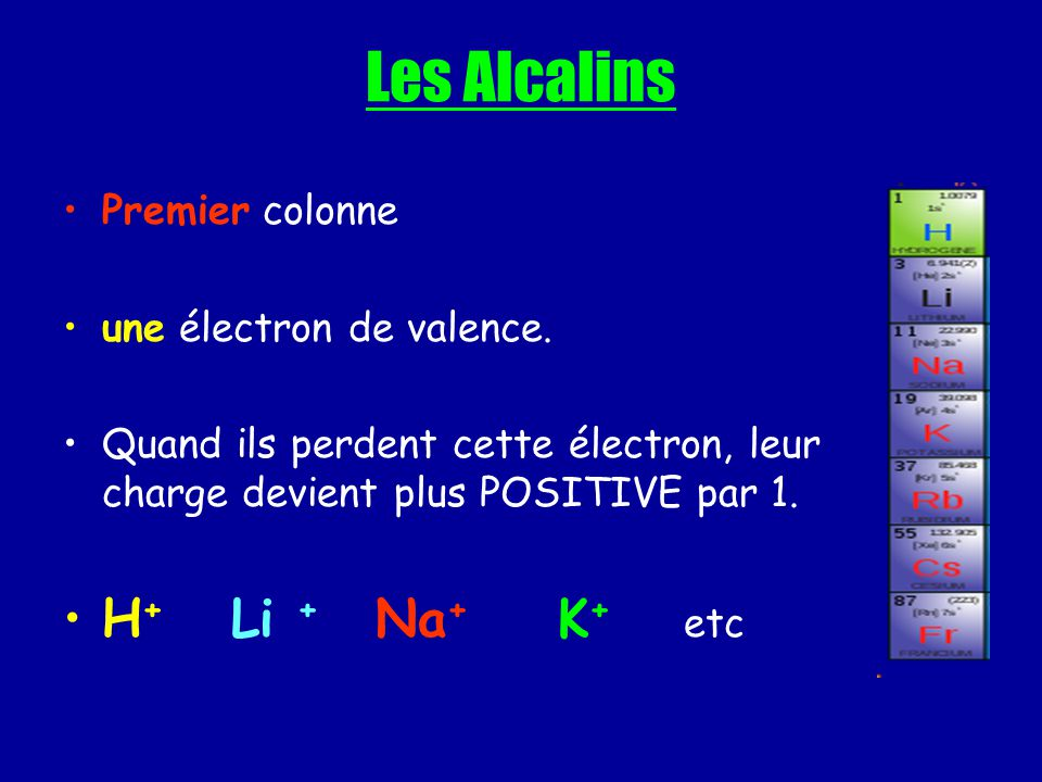 Les Alcalins Premier colonne une électron de valence. Quand ils perdent cette électron, leur charge devient plus POSITIVE par 1. H + Li + Na + K + etc