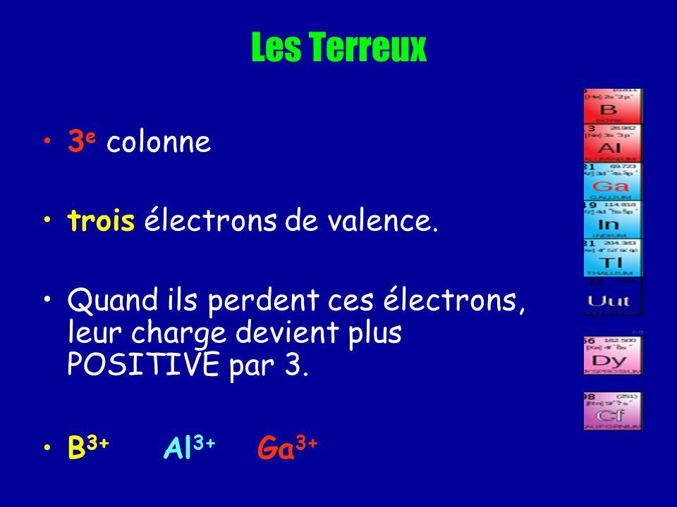 Les Terreux 3 e colonne trois électrons de valence. Quand ils perdent ces électrons, leur charge devient plus POSITIVE par 3. B 3+ Al 3+ Ga 3+