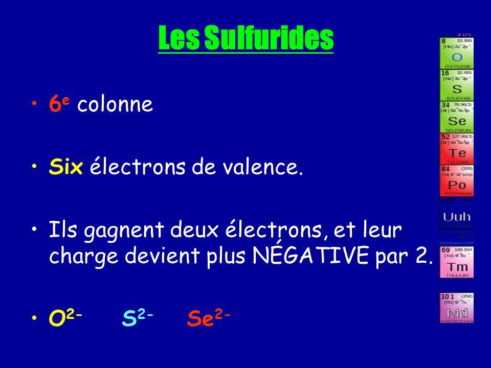 Les Sulfurides 6 e colonne Six électrons de valence. Ils gagnent deux électrons, et leur charge devient plus NÉGATIVE par 2. O 2- S 2- Se 2-
