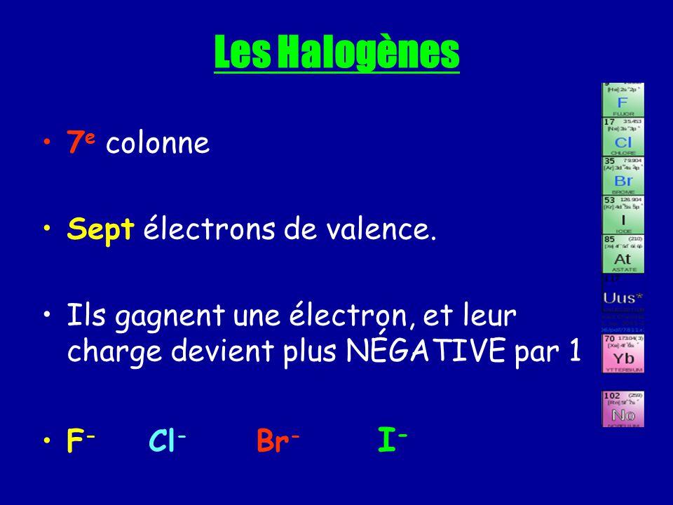 Les Halogènes 7 e colonne Sept électrons de valence. Ils gagnent une électron, et leur charge devient plus NÉGATIVE par 1 F - Cl - Br - I -