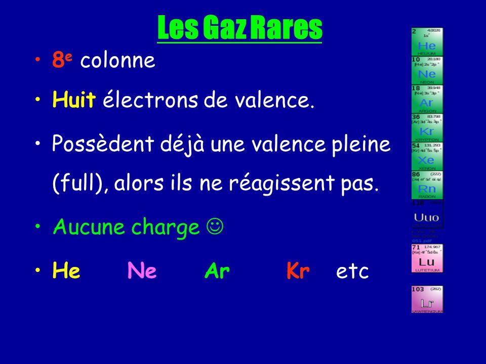 Les Gaz Rares 8 e colonne Huit électrons de valence. Possèdent déjà une valence pleine (full), alors ils ne réagissent pas. Aucune charge He Ne Ar Kr