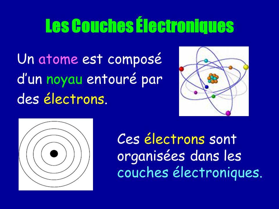 Les Couches Électroniques Un atome est composé dun noyau entouré par des électrons. Ces électrons sont organisées dans les couches électroniques.