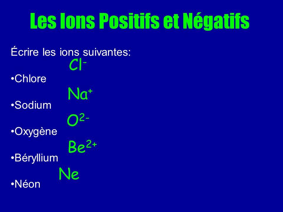Les Ions Positifs et Négatifs Écrire les ions suivantes: Chlore Sodium Oxygène Béryllium Néon Cl - Na + O 2- Be 2+ Ne