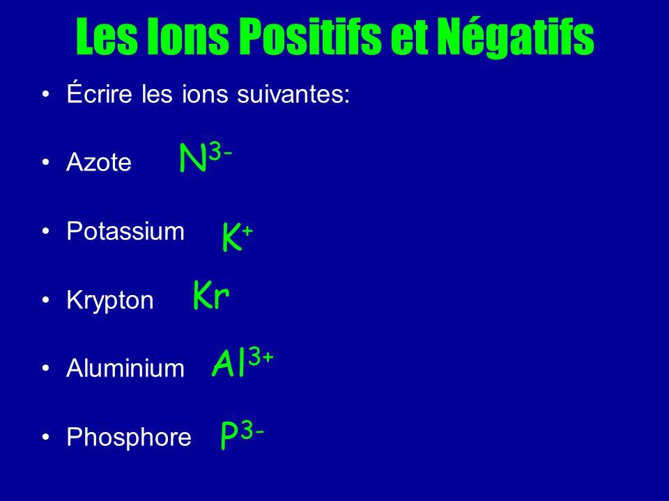 Les Ions Positifs et Négatifs Écrire les ions suivantes: Azote Potassium Krypton Aluminium Phosphore N 3- K+K+ Kr Al 3+ P 3-