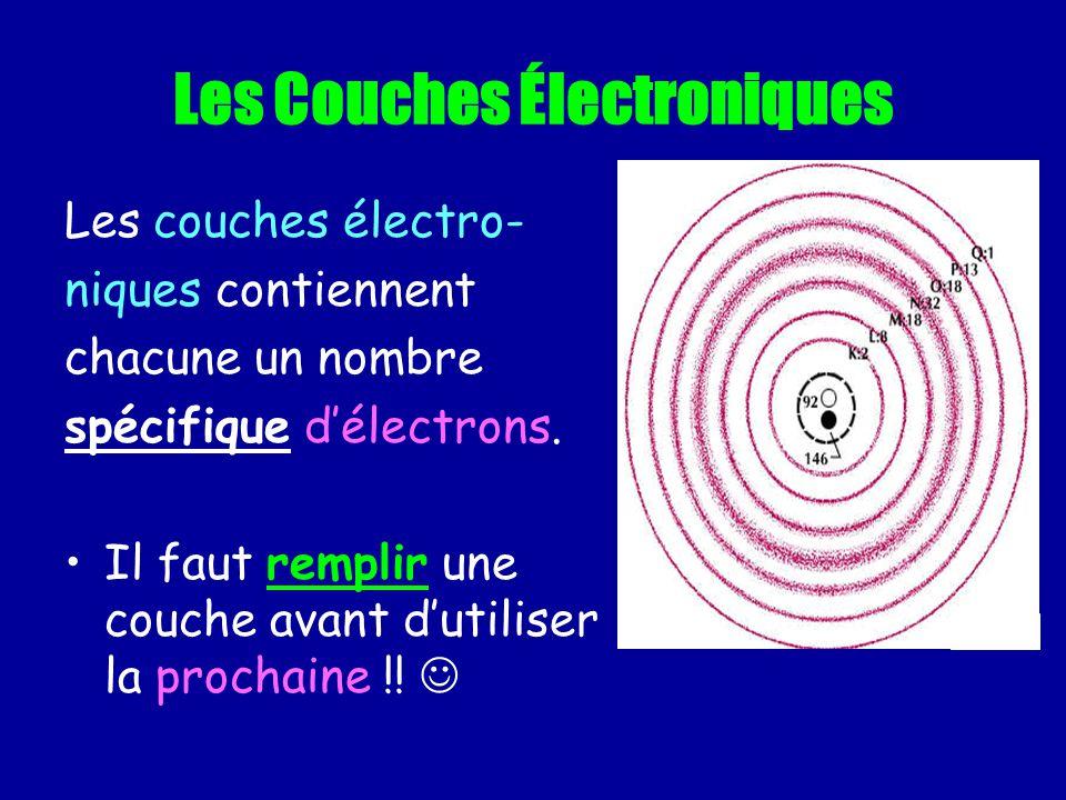 Les Couches Électroniques Les couches électro- niques contiennent chacune un nombre spécifique délectrons. Il faut remplir une couche avant dutiliser