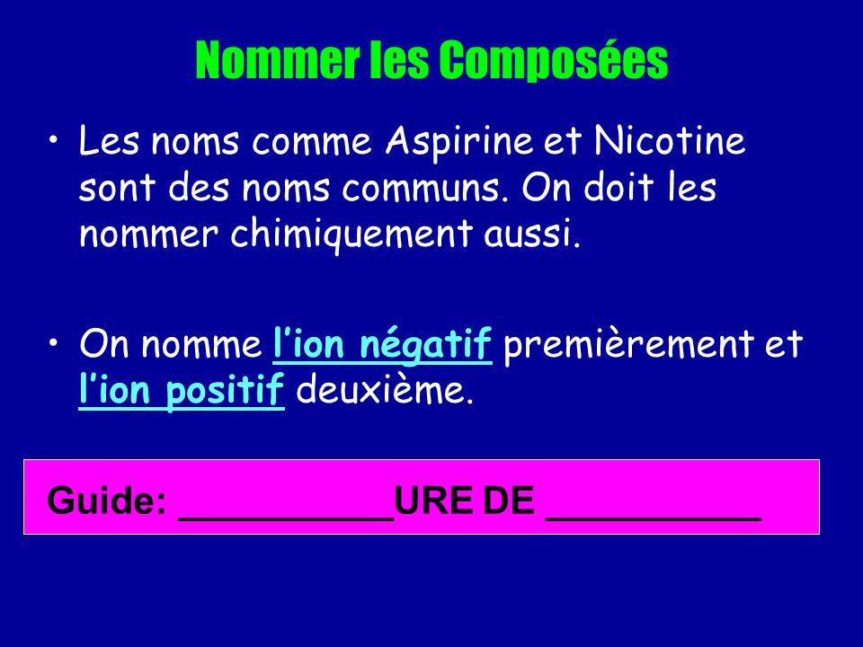 Nommer les Composées Les noms comme Aspirine et Nicotine sont des noms communs. On doit les nommer chimiquement aussi. On nomme lion négatif premièrem