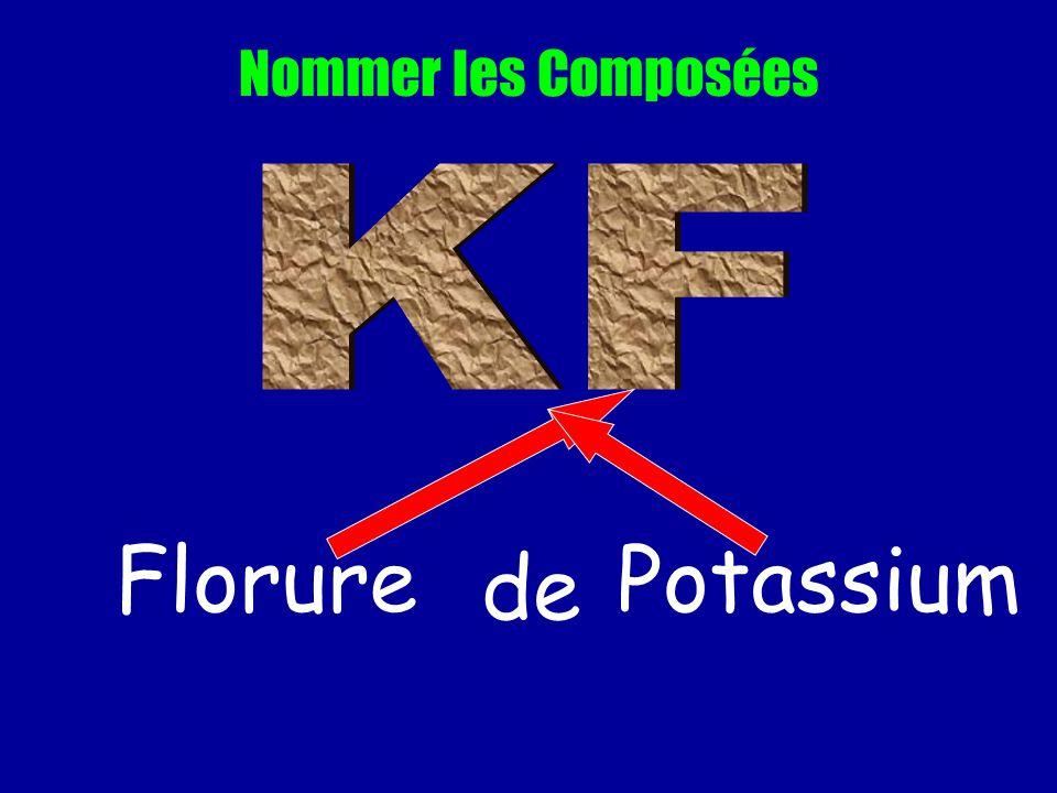 Nommer les Composées FlorurePotassium de