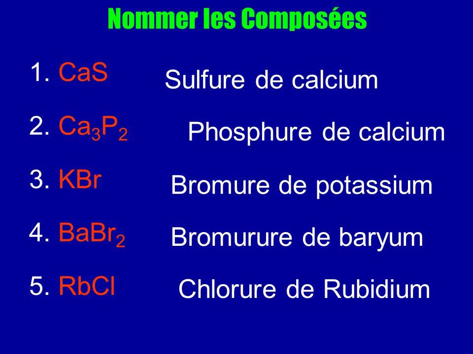 Nommer les Composées 1. CaS 2. Ca 3 P 2 3. KBr 4. BaBr 2 5. RbCl Sulfure de calcium Phosphure de calcium Bromure de potassium Bromurure de baryum Chlo