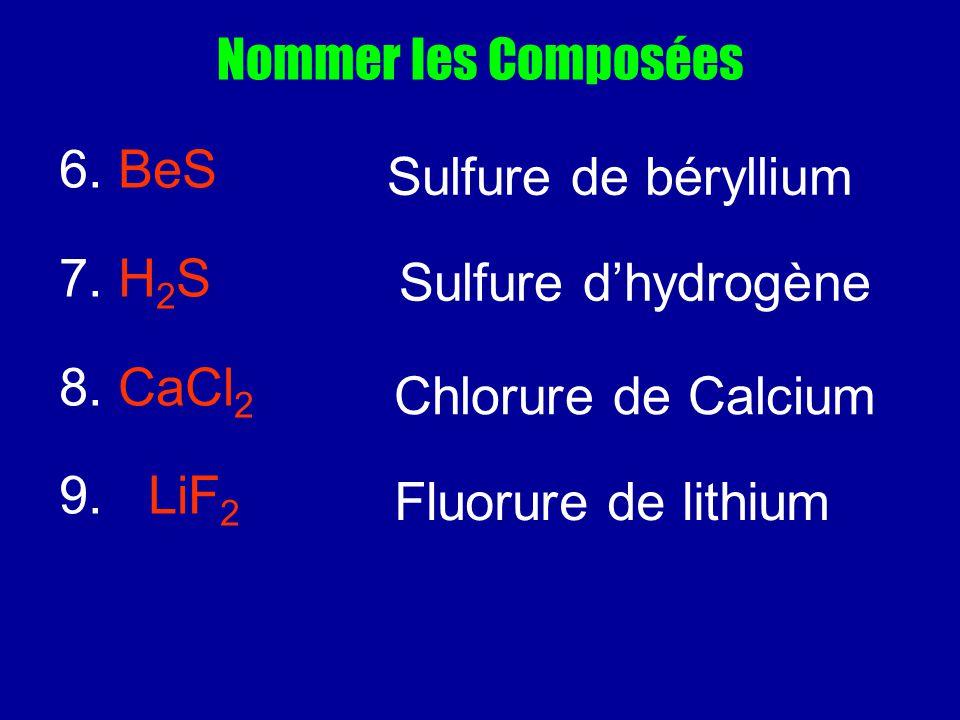 Nommer les Composées 6. BeS 7. H 2 S 8. CaCl 2 9. LiF 2 Sulfure de béryllium Sulfure dhydrogène Chlorure de Calcium Fluorure de lithium