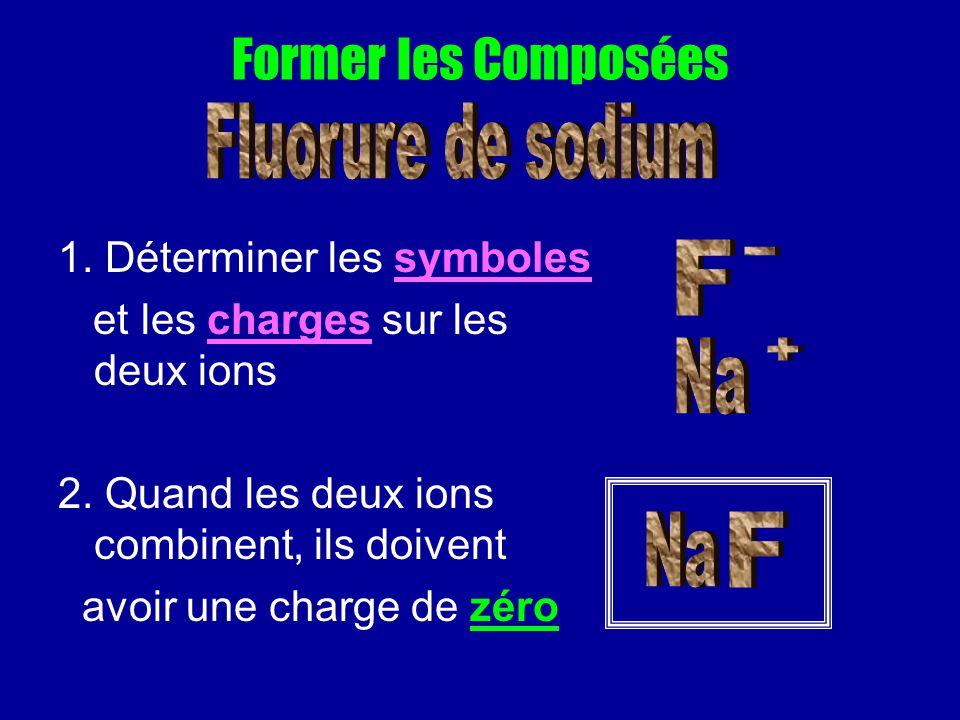 Former les Composées 1.Déterminer les symboles et les charges sur les deux ions 2.