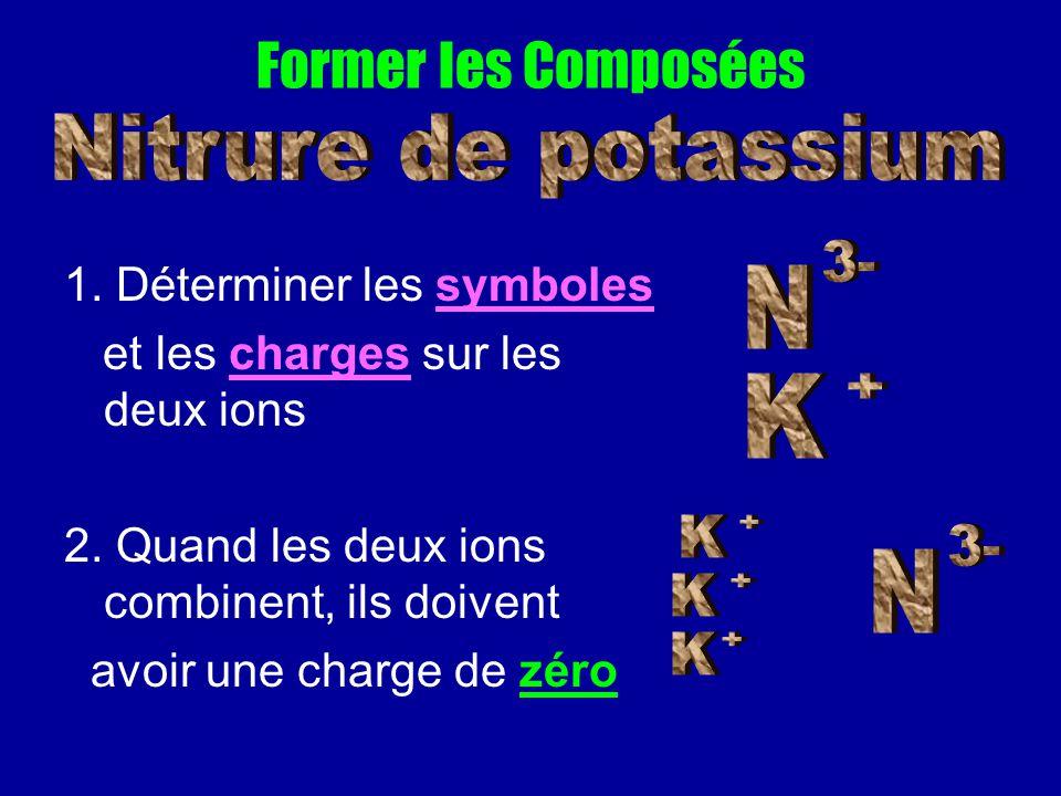 Former les Composées 1. Déterminer les symboles et les charges sur les deux ions 2. Quand les deux ions combinent, ils doivent avoir une charge de zér